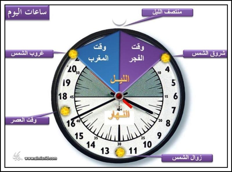 الأستاذ الدكتور عبدالله المسند مقالات مشكلة تحديد وقتي العشاء والفجر في المناطق الجغرافية المتطرفة مكاني ا